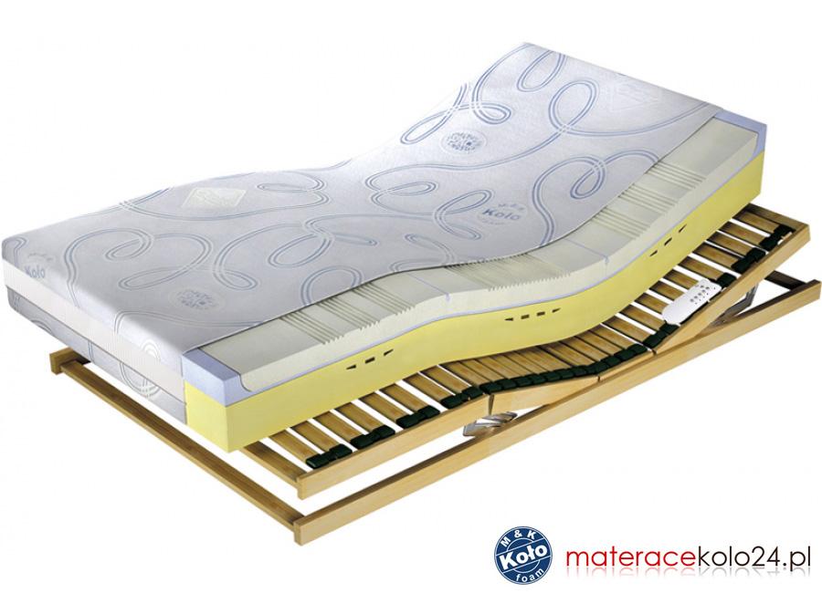 Materac Medivis Lux Komfort